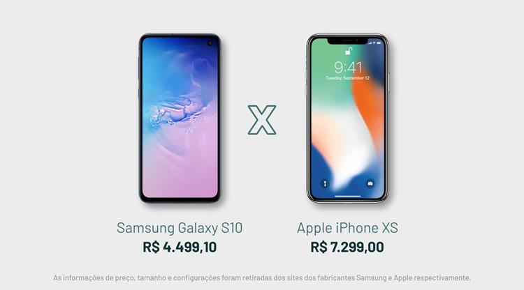 Comparativo entre um celular da Samsung Galaxy S10 que custa E$ 4499 e um iPhone XS que custa R$ 7299