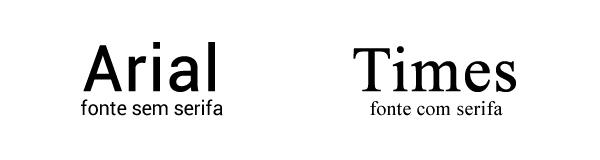 Design editorial tipos de fonte
